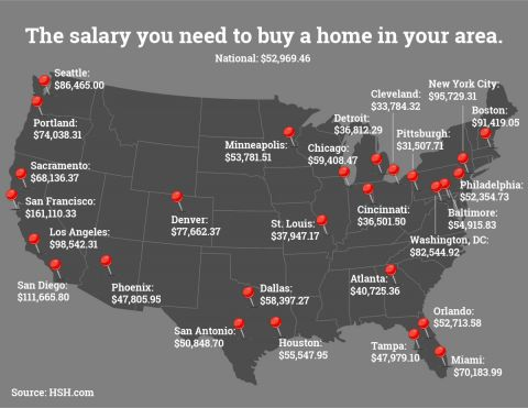 How Muc Do You Need to Afford A House in Your Area?